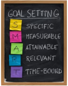 Goal Setting and Training Go Hand-in-Hand